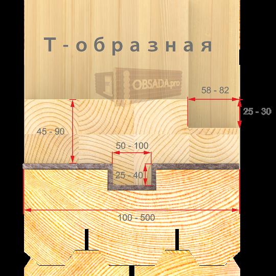 Т-образная оконная и дверная обсада в деревянном доме