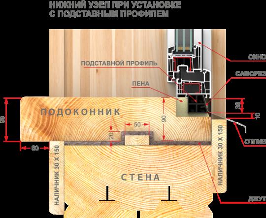Обсада (окосячка) оконного проема в деревянном доме - схема, чертёж