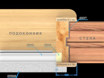 Монтаж наличников в деревянном доме