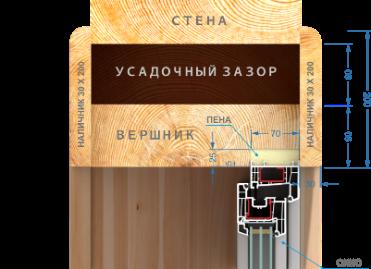 Монтаж наличников в деревянном доме от obsada.pro