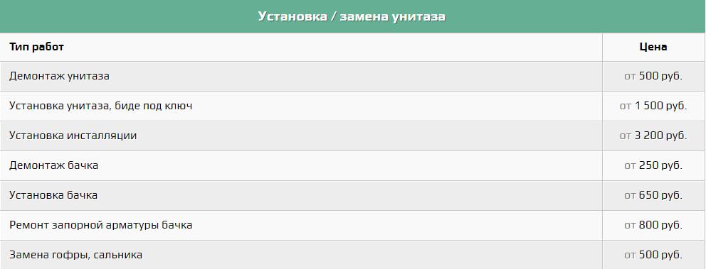 цены на услуги сантехника в ставрополе 3