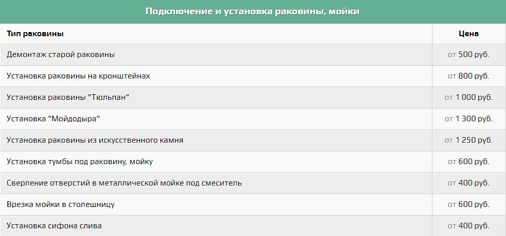 цены на услуги сантехника в ставрополе 2