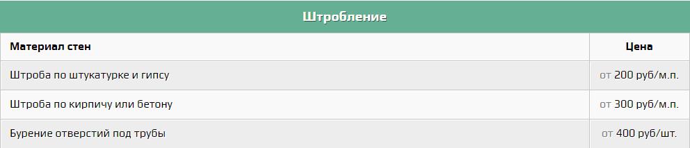 цены на услуги сантехника в ставрополе 9