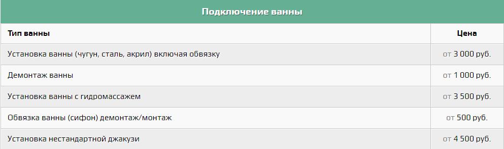 цены на услуги сантехника в ставрополе 4