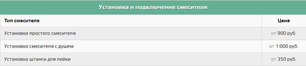 цены на услуги сантехника в ставрополе 1