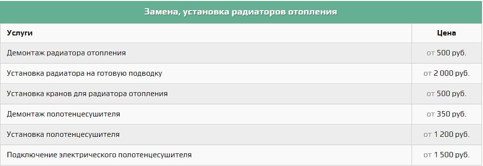 цены на услуги сантехника в ставрополе 7