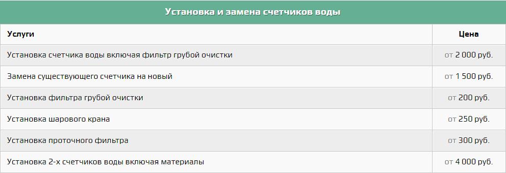 цены на услуги сантехника в ставрополе 6