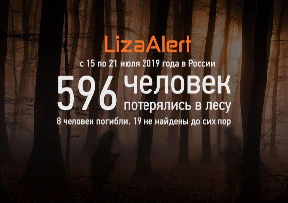 Суровая статистика потерявшихся в лесу детей