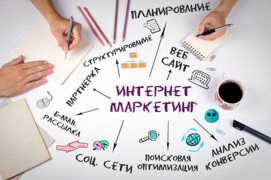 интернет маркетинг и стратегии