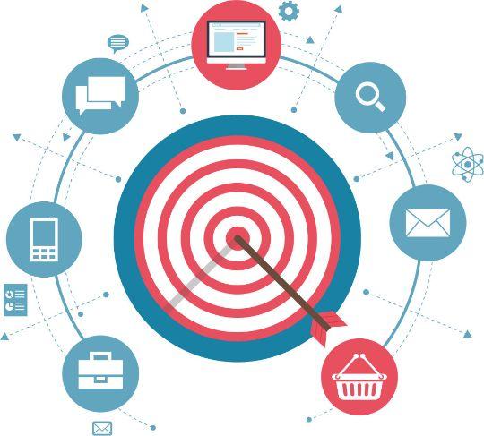 Оптимизация интернет маркетинга