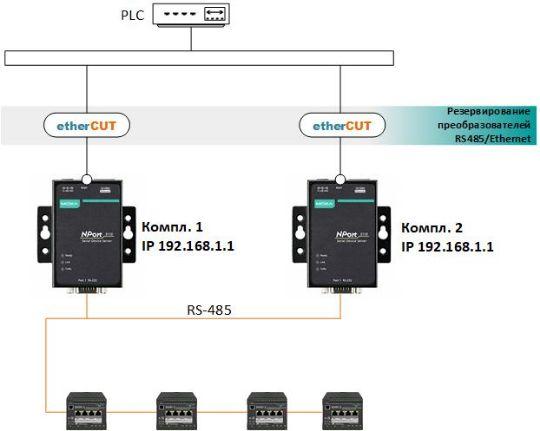 Резервирование преобразователей RS485/Ethernet