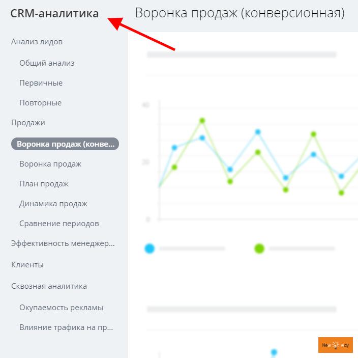 crm аналитика