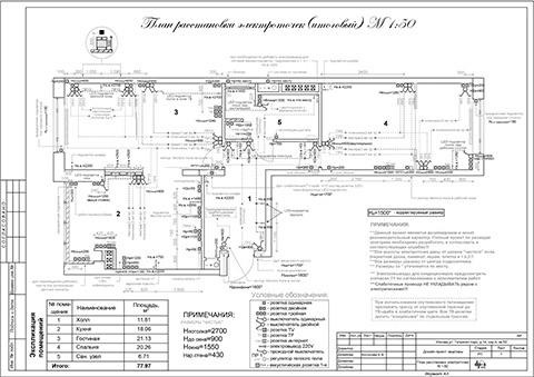 План расстановки электроточек