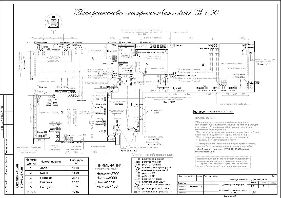 Пример плана электроточек
