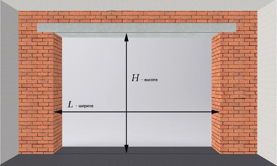 схема замера проема для пвх завес