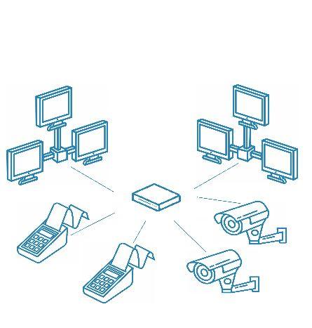 Локальная сеть/компьютерная сеть на десять точек подключения