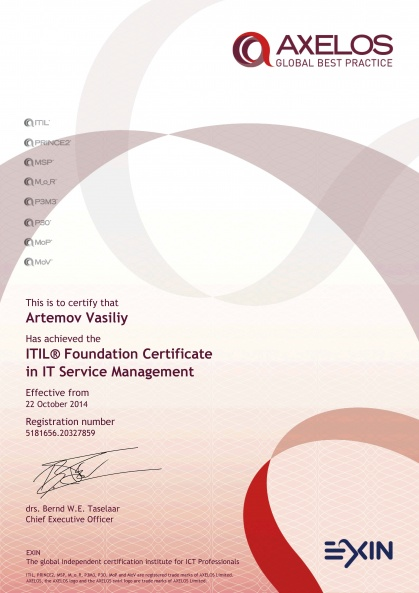 Сертификат КартСофт ITIL AXELOS