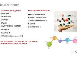Синтезируемые Пептиды и активные ингредиенты