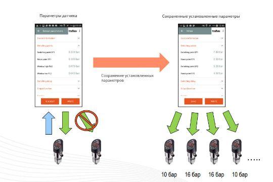 Изменение параметров DPC 8381 Trafag
