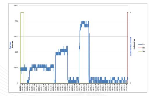 Анализ с помощью MS-Excel