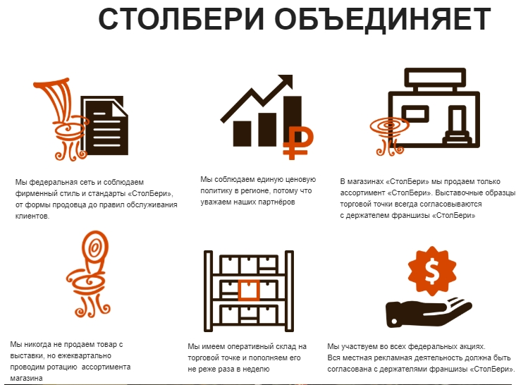 купить франшизу мебельного магазина в городе Белгороде,купить франшизу мебельного магазина в городе Пенза,купить франшизу мебельного магазина в городе Краснодар,купить франшизу мебельного магазина в городе Астрахань,купить франшизу мебельного магазина в городе Уфа,купить франшизу мебельного магазина в городе Казань
