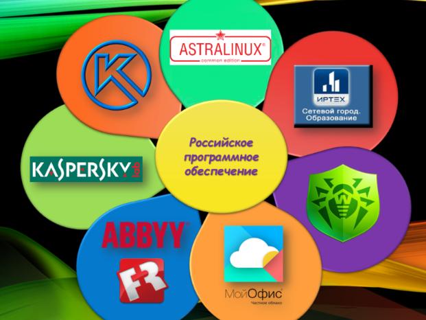 российский софт компания Позитив