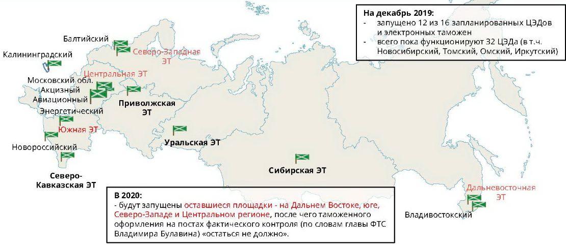 карта ЦЭДов и Электронных таможен РФ