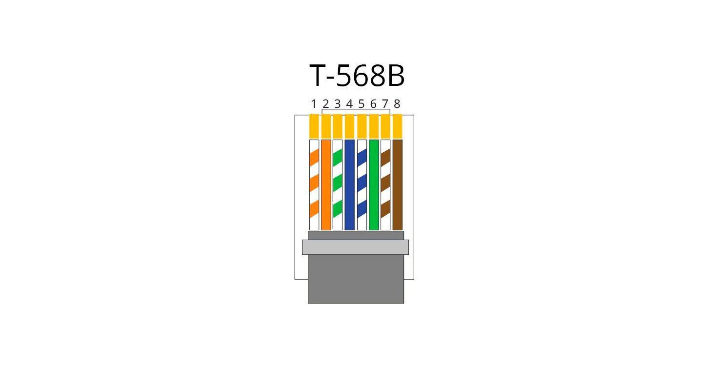 Распиновка разъема RJ45 по цвету