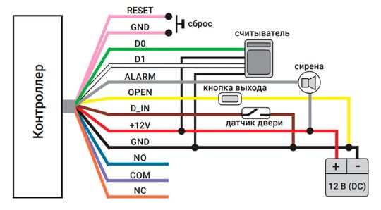 Схема подключения контроллера №1