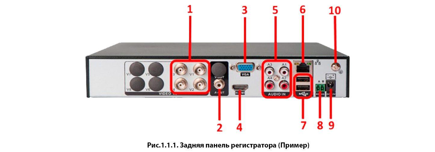 Видеорегистратор CMD DVR