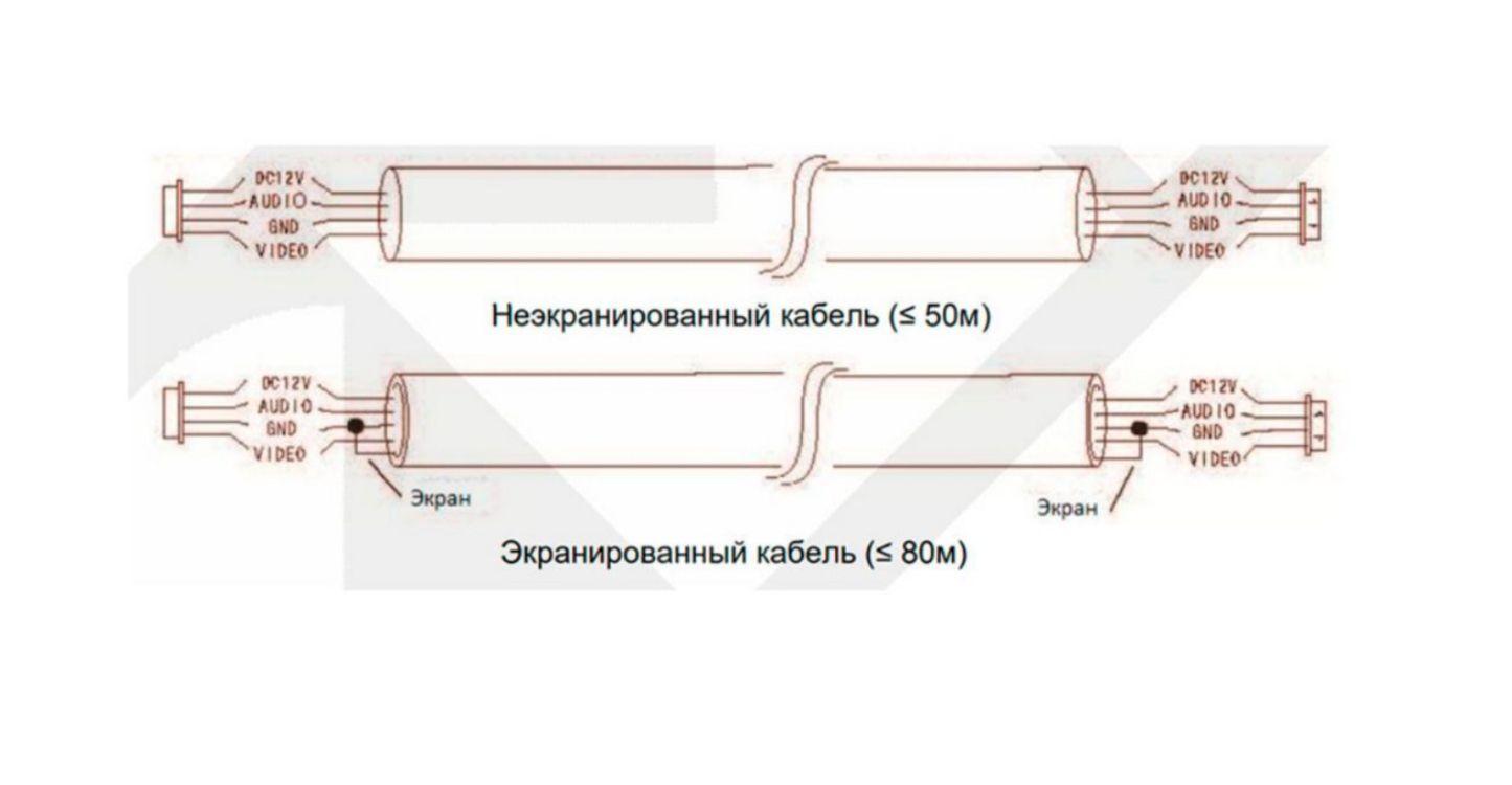 Применение четырехпроводного одножильного кабеля для подключения видеодомофона