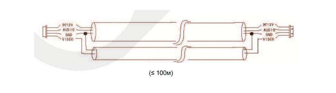 Применение комбинированного кабеля для подключения видеодомофонов