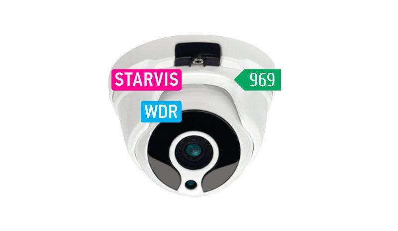 Автомобильные камеры видеонаблюдения