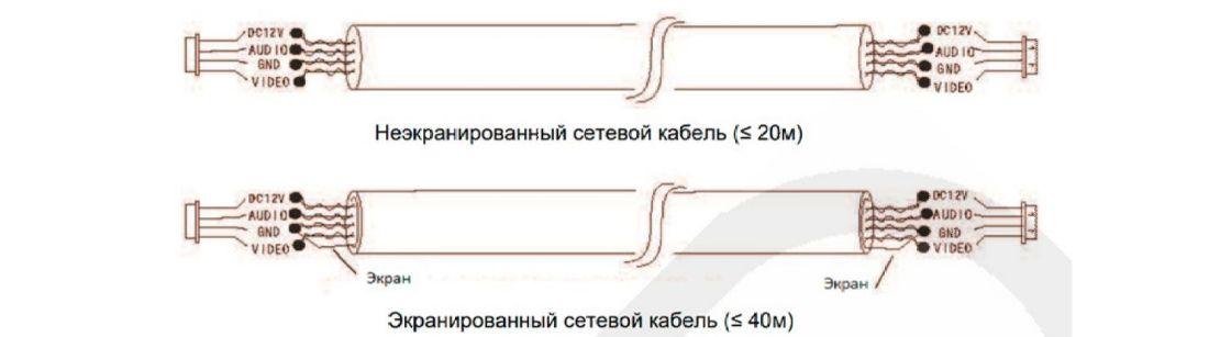 Применение UTP кабеля для подключения видеодомофонов