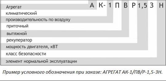 Пример условного обозначения при заказе