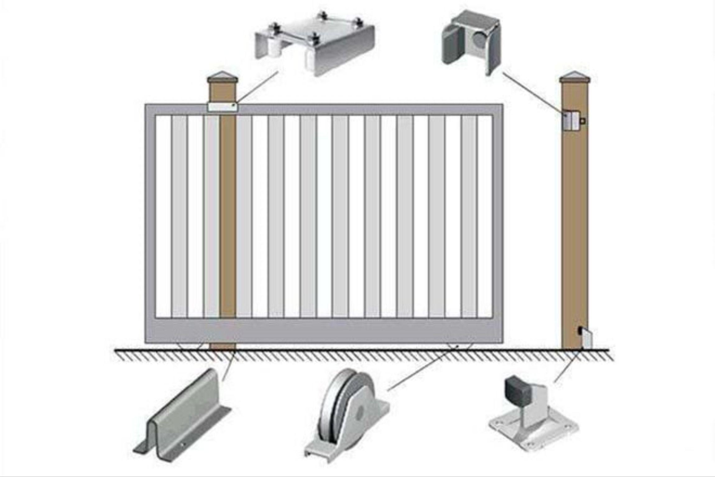Ворота на ролике схема