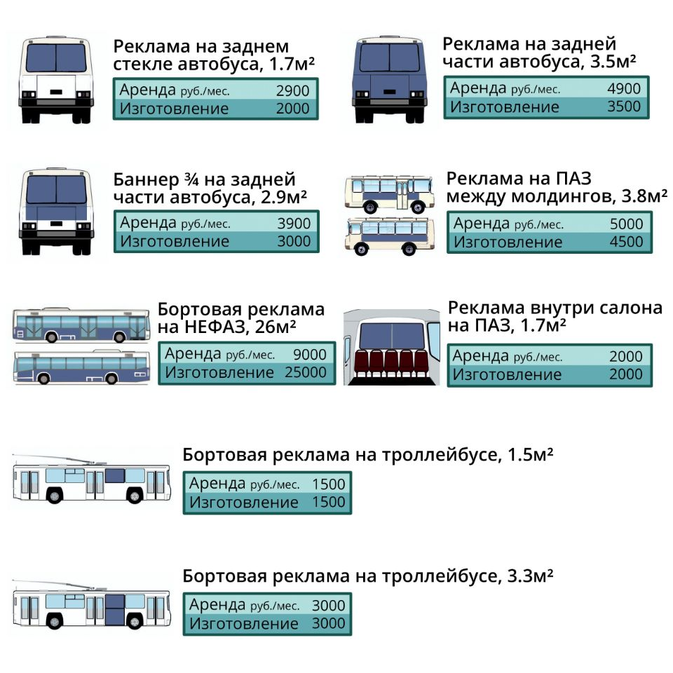 Реклама на транспорте кемерово