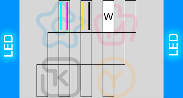 Схема печатных голов уф принтера CMYK + W