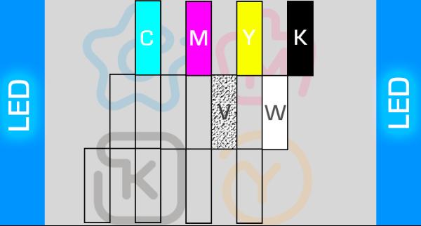Схема печатных голов уф принтера CMYK + v + w