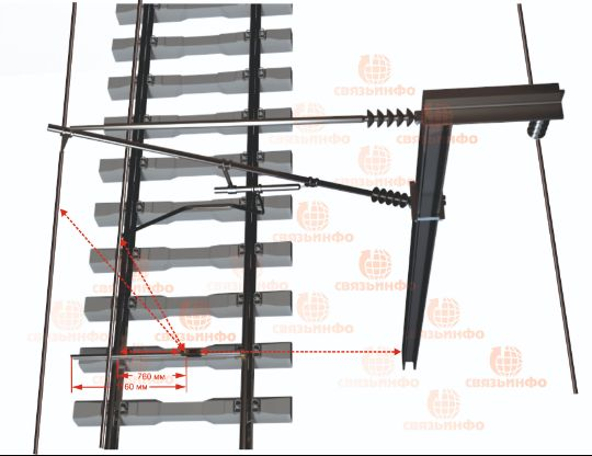 Application on electrified railways, without removing the voltage at the maximum distance from live parts under voltage. For maintenance of the contact network, measurement of geometric parameters, verification and adjustment of the contact suspension, including during emergency recovery work on the contact network, in difficult weather conditions, at any time of the day.