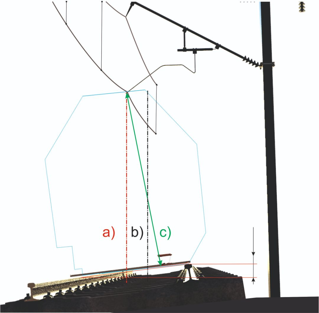 "schem of measurements ""DIX"" at excess of a rail, according to a technique contact network measurements (power lines)."