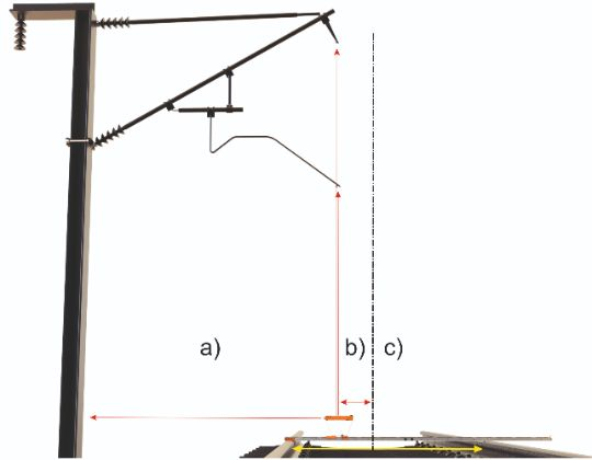 "The ""DIX"" device manufactured by ALFA GROUP LLC is designed for non-contact measurement of the height of the contact wire suspension relative to the level of the rail heads and its displacement (zigzag, offset) relative to the axis of the current collector, as well as non-contact measurement of the pickup zone of the outgoing branch of the air arrow. Measurements of the state of the contact network are made in the process of walking around, which allows you to monitor the status of the contact network."