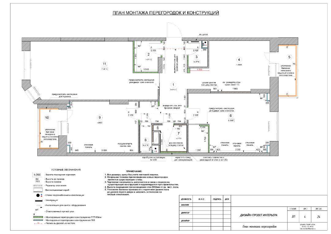 План монтажа перегородок и конструкций