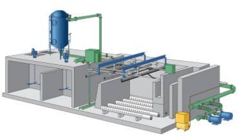 Системы флотации Clari-DAF