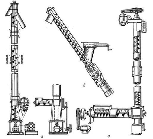 Недостатки винтовых конвейеров сравнить каравелла и транспортер