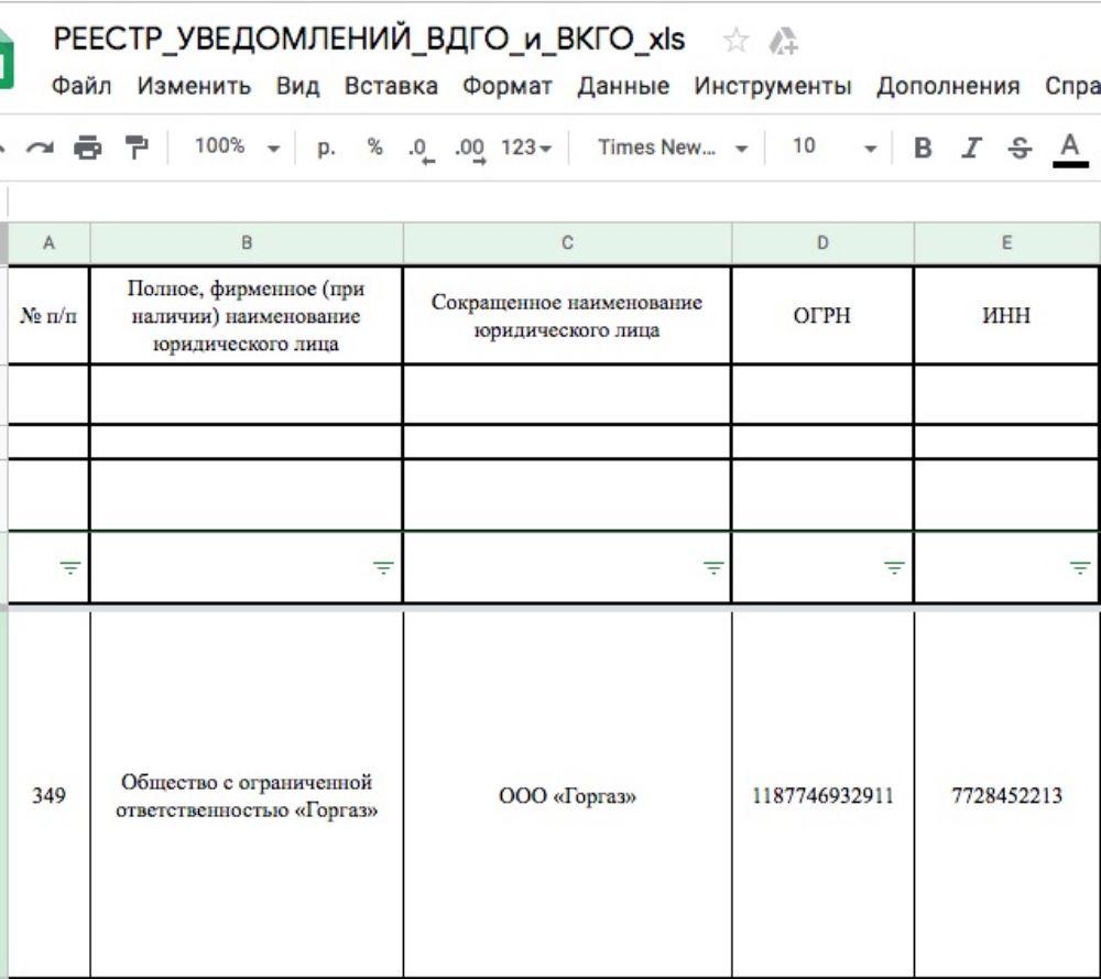 Реестр ВДГО и ВКГО