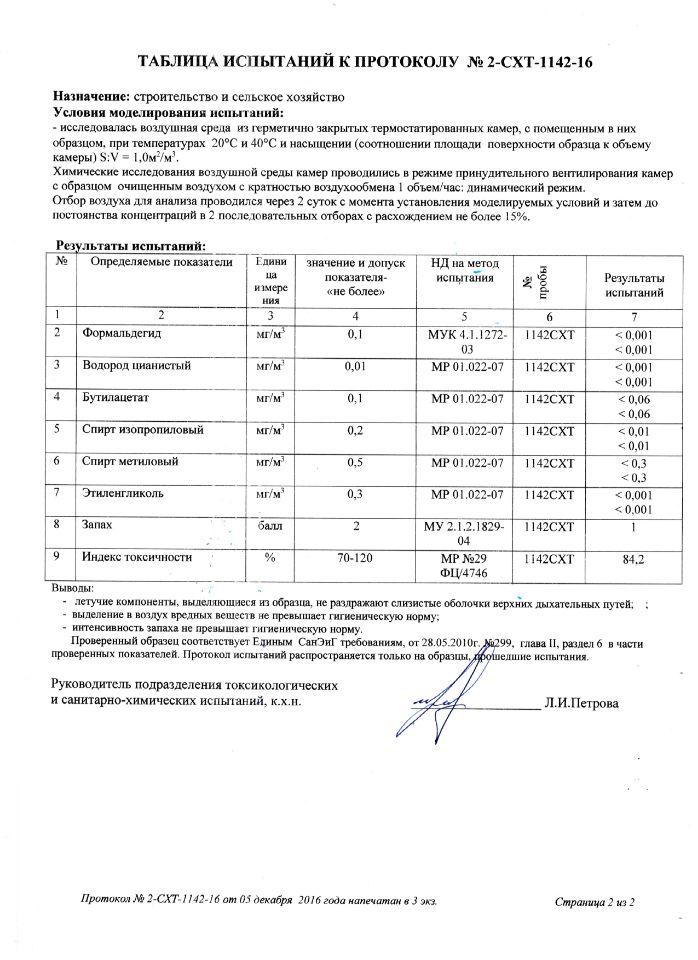 Протокол испытаний 2-СХТ-1142-16 к Экспертному заключению, стр 2