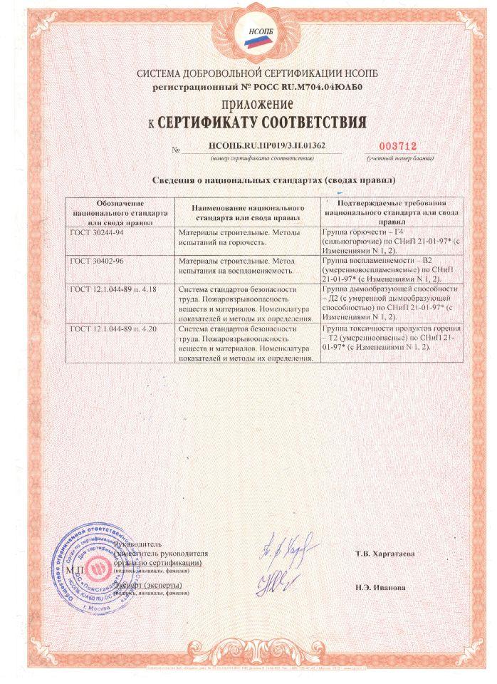 Приложение к сертификату соответствия НСОПБ.RU.ПР019/ 3.Н.01362 ГОСТ 31938 - 2012