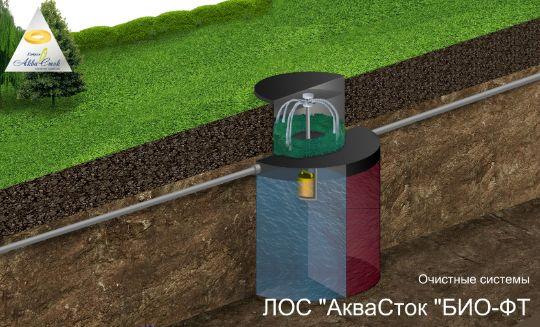 АкваСток-Био-ФТ
