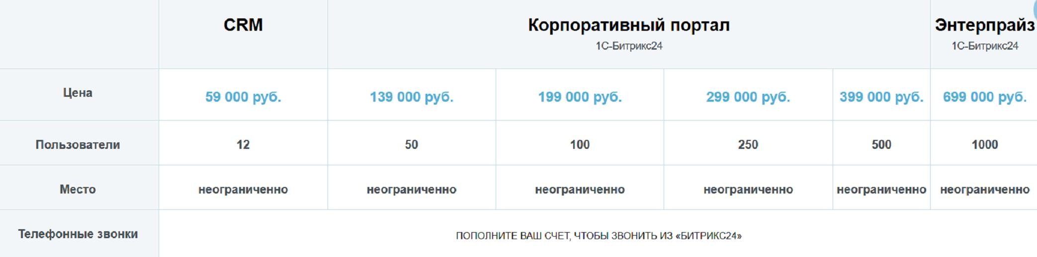 korobochnaya-versiya-bitrix